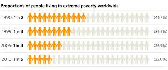 Source: UNFPA