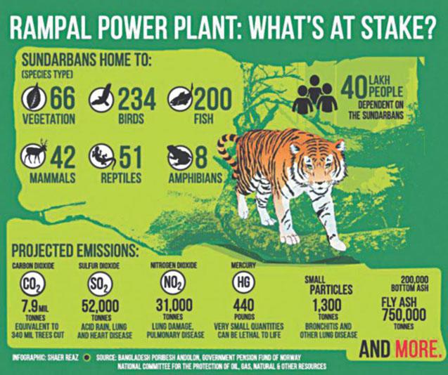 rampal_power_plant_0_